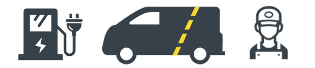 elbil för hantverkare