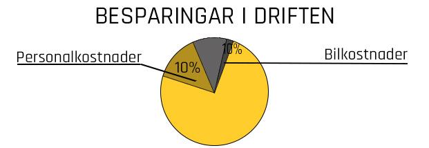 illustration besparingar 10% grå-1